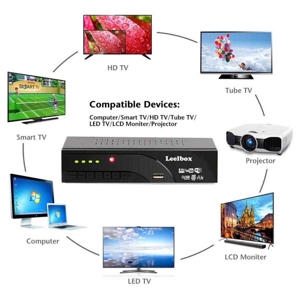 Decoder Digitale Terrestre Full HD TV Multimedia
