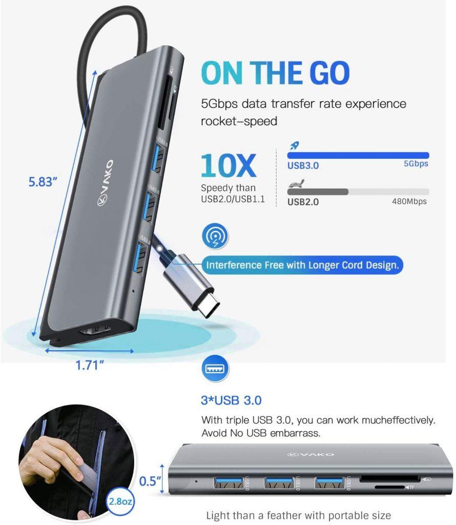 Hub USB C 4K Adattatore HDMI 7 Porte